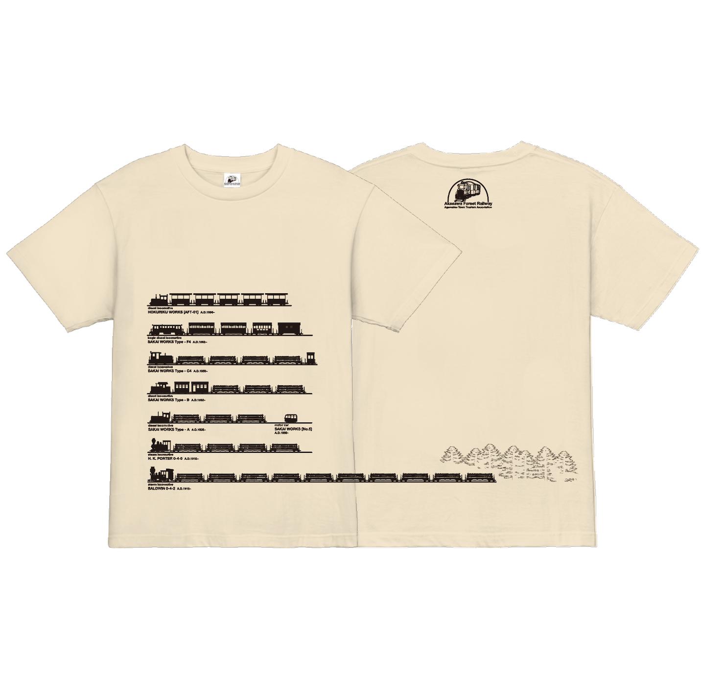 森林鉄道Tシャツ